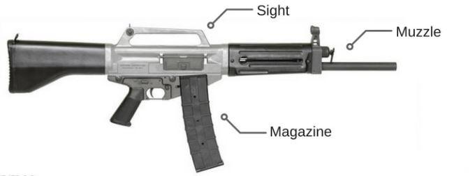 Best Shotguns for PUBG Mobile