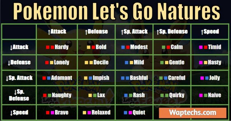 Pokemon Nature Guide 2021: Sword and Shield, Top 25
